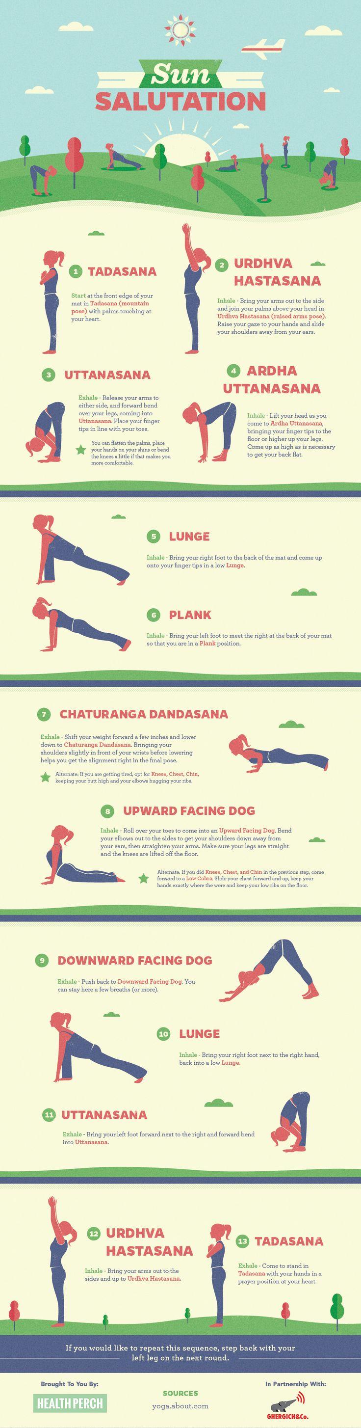 Description Vinyasa Yoga Sun Salutation Poses