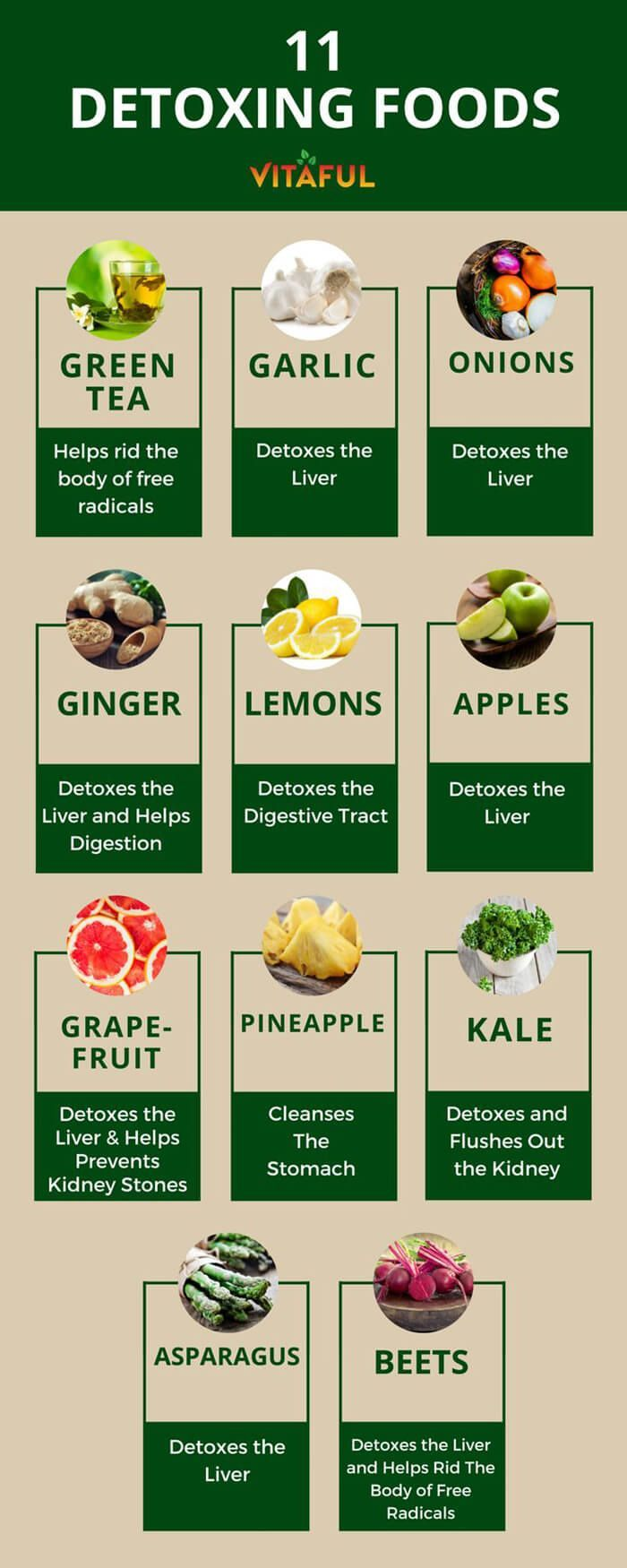 Detoxing Your Body Naturally To Lose Weight