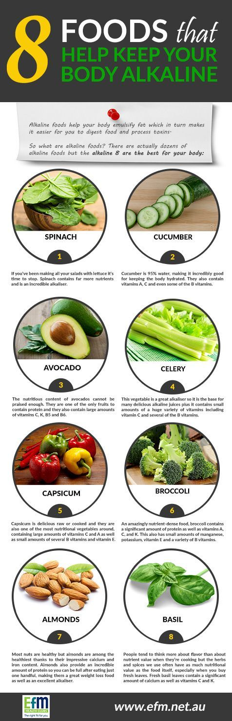how to start alkaline diet plan