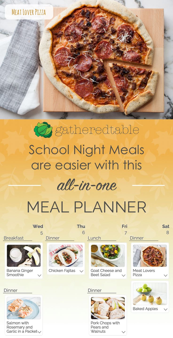 Diet Plans Discover The Only Meal Planning Tool That Does It All Customized Recipe Suggest