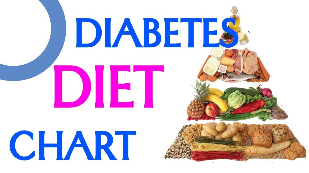 Diät Tabletten aus DM-Drogerie Markt?