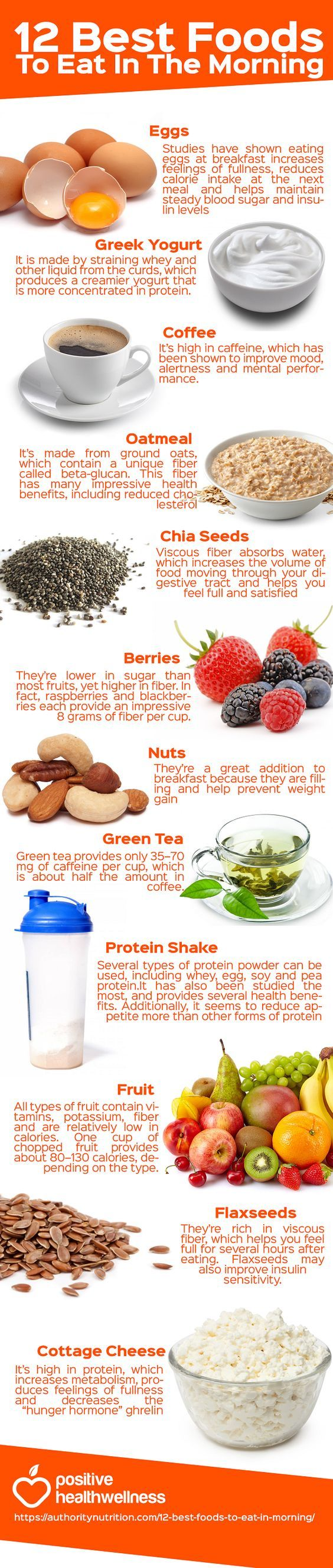 Diet Plans: 12 best foods to eat in the morning includes ...