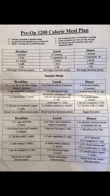 Diet Plans: Best #Diet EVER! No gimmick 1200 Calorie Pre ...